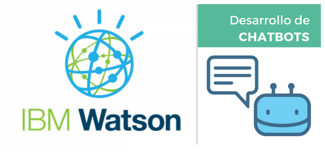 IBM Watson Chatbots